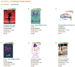 CLW ranking #6 parenting