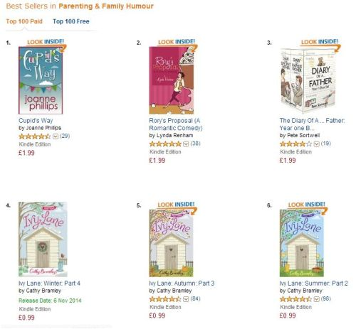 Cupid's Way #1 bestseller