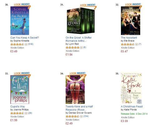 Cupid's Way rom com charts #33