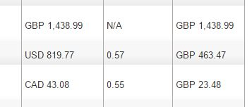 KDP earnings report 2015 sample